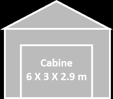 Dimension cabine de peinture liquide